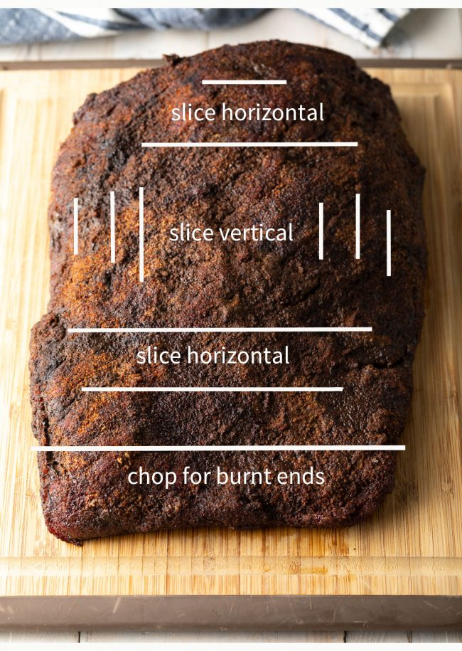 diagram showing how to slice the smoked beef brisket